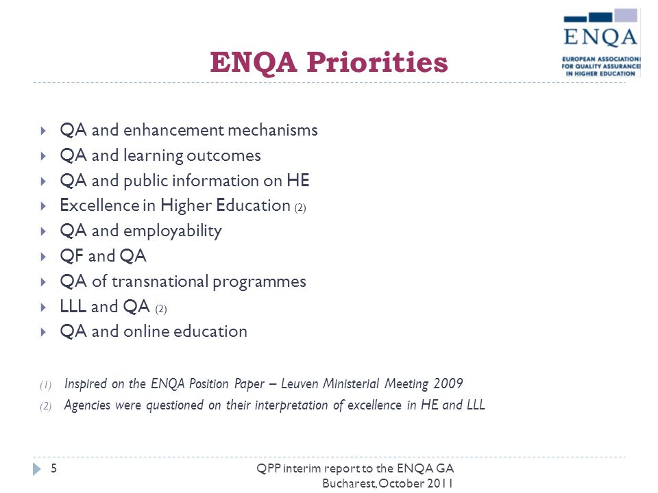ENQA Priorities QA and enhancement mechanisms QA and learning outcomes QA and public information on HE Excellence in Higher Education (2) QA and emplo