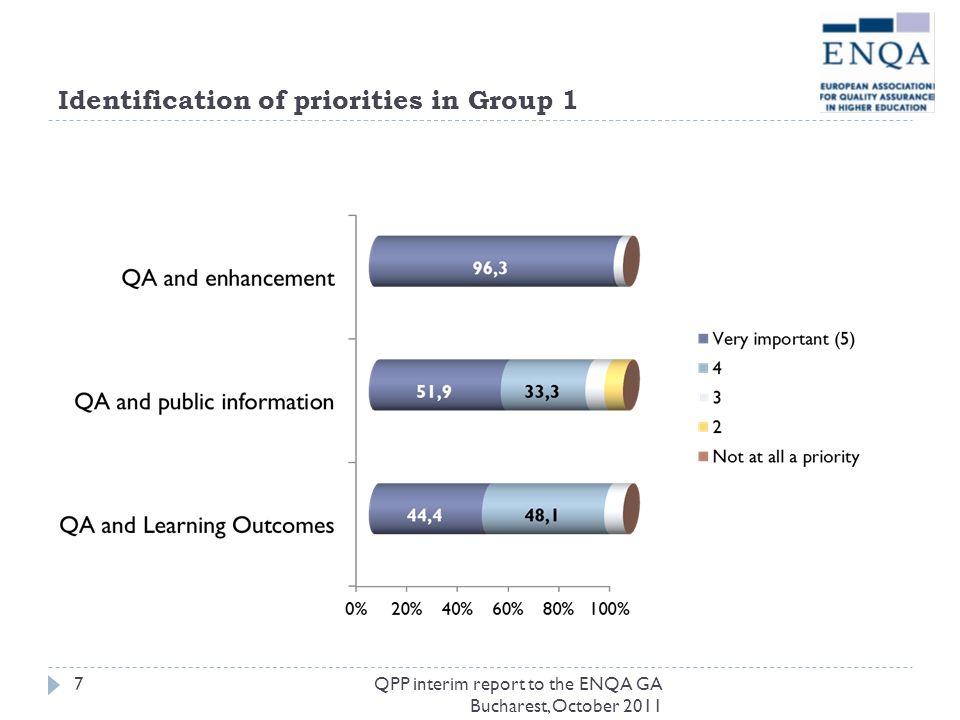Identification of priorities in Group 1 QPP interim report to the ENQA GA Bucharest, October 2011 7