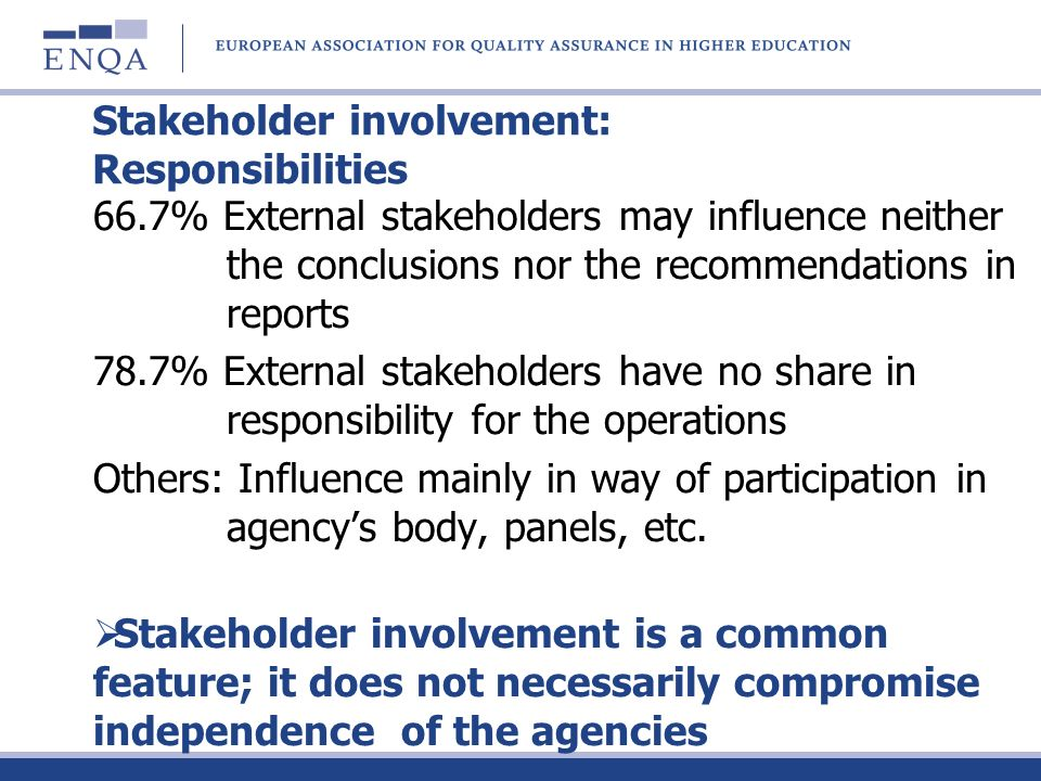 Stakeholder involvement: Responsibilities 66.7% External stakeholders may influence neither the conclusions nor the recommendations in reports 78.7% E