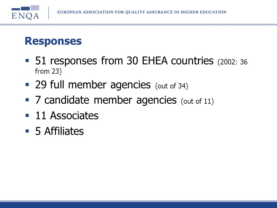 Responses 51 responses from 30 EHEA countries (2002: 36 from 23) 29 full member agencies (out of 34) 7 candidate member agencies (out of 11) 11 Associ
