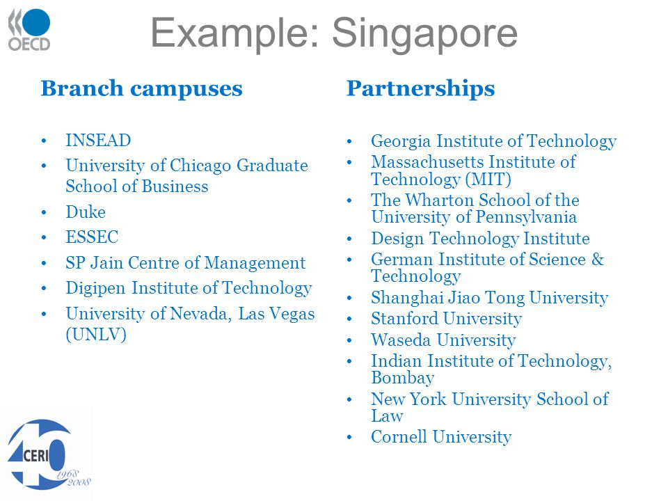 Example: Singapore Branch campuses INSEAD University of Chicago Graduate School of Business Duke ESSEC SP Jain Centre of Management Digipen Institute of Technology University of Nevada, Las Vegas (UNLV) Partnerships Georgia Institute of Technology Massachusetts Institute of Technology (MIT) The Wharton School of the University of Pennsylvania Design Technology Institute German Institute of Science & Technology Shanghai Jiao Tong University Stanford University Waseda University Indian Institute of Technology, Bombay New York University School of Law Cornell University