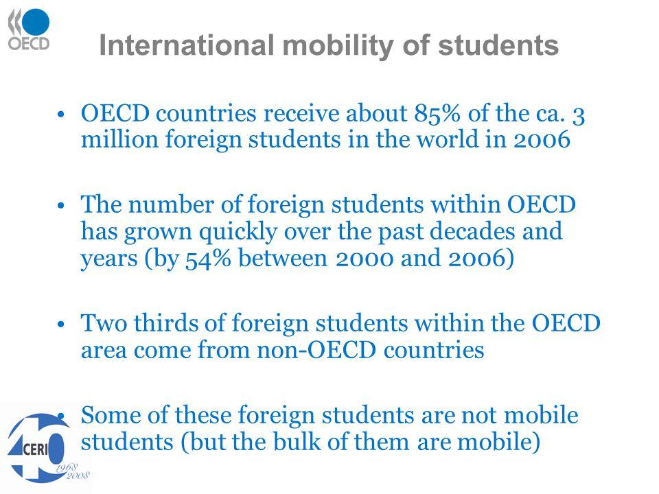OECD work on internationalisation
