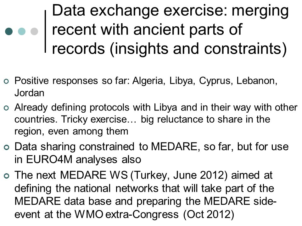 Data exchange exercise: merging recent with ancient parts of records (insights and constraints) Positive responses so far: Algeria, Libya, Cyprus, Leb