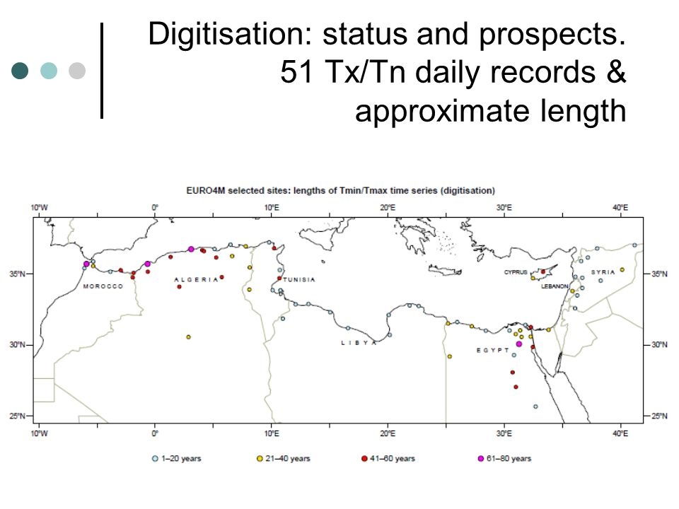 Digitisation: status and prospects. 51 Tx/Tn daily records & approximate length