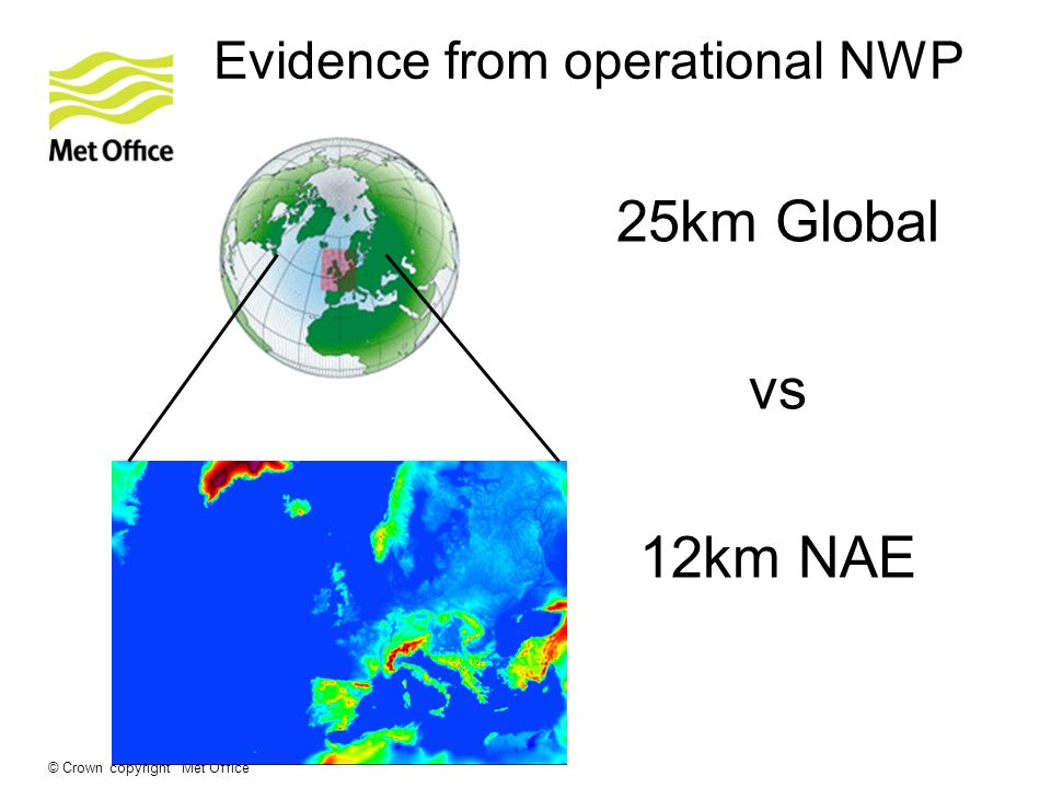 © Crown copyright Met Office Evidence from operational NWP 25km Global vs 12km NAE