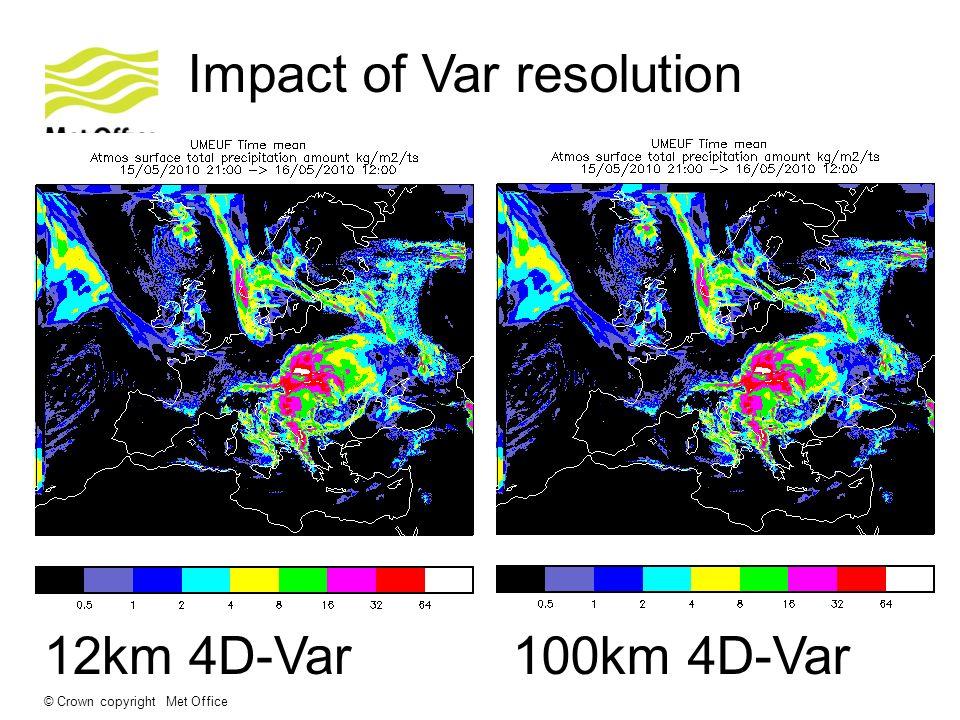 © Crown copyright Met Office 100km 4D-Var12km 4D-Var Impact of Var resolution