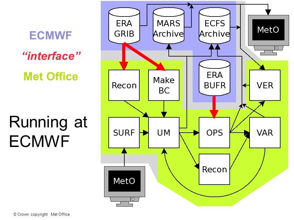 © Crown copyright Met Office Running at ECMWF ECMWF interface Met Office