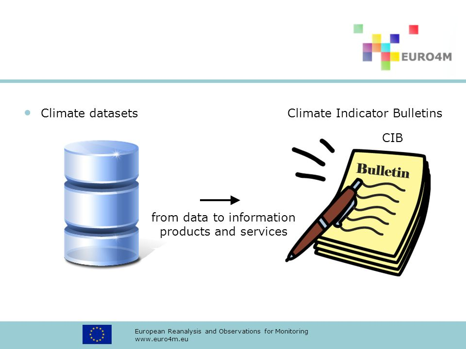 European Reanalysis and Observations for Monitoring www.euro4m.eu from data to information products and services Climate datasets Climate Indicator Bulletins CIB