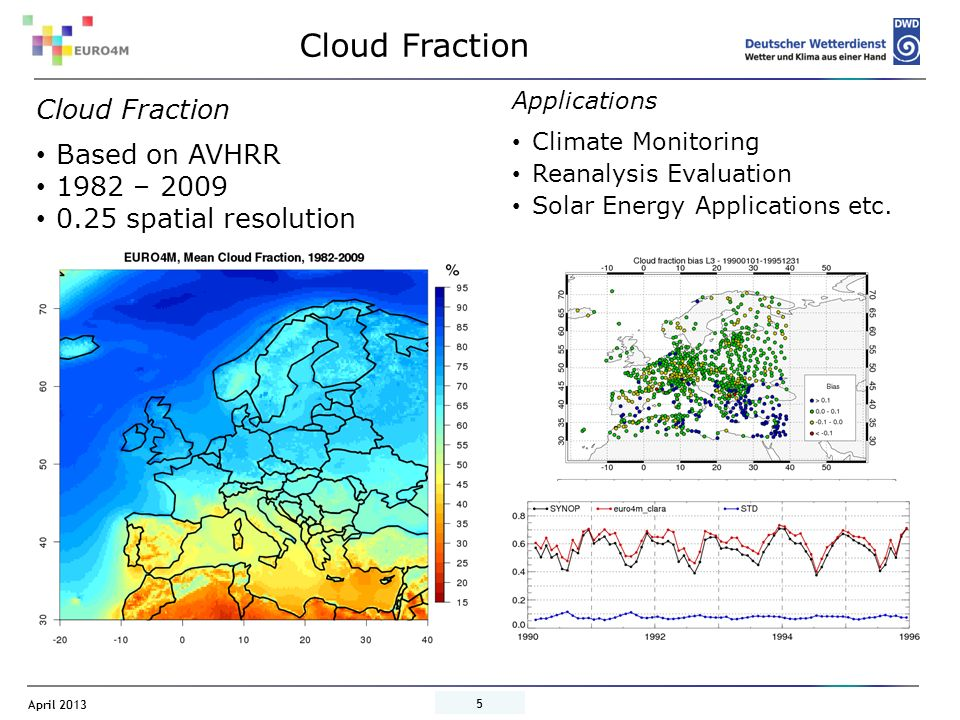April 2013 6 Surface Albedo based on AVHRR 1982 – 2009 0.25 spatial resolution Applications Climate Monitoring Reanalysis Evaluation Snow Monitoring, etc.