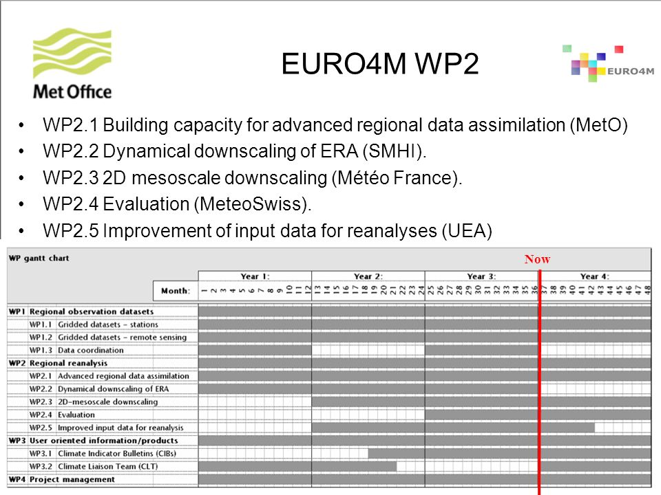 © Crown Copyright 2012. Source: Met Office EURO4M WP2 WP2.1 Building capacity for advanced regional data assimilation (MetO) WP2.2 Dynamical downscali