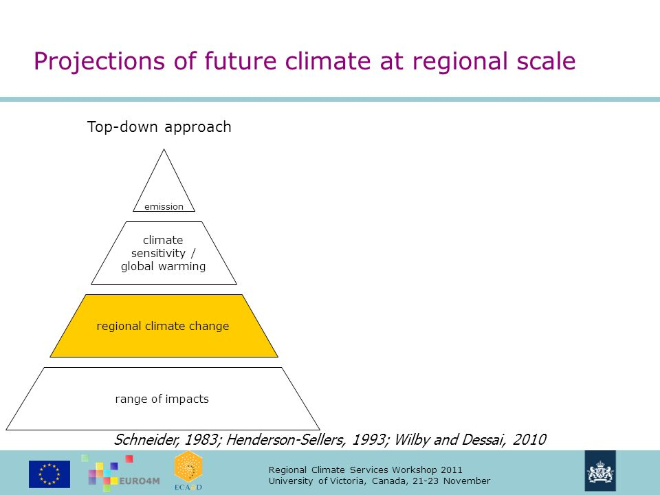 Regional Climate Services Workshop 2011 University of Victoria, Canada, 21-23 November Top-down approach emission climate sensitivity / global warming regional climate change range of impacts Schneider, 1983; Henderson-Sellers, 1993; Wilby and Dessai, 2010 Projections of future climate at regional scale