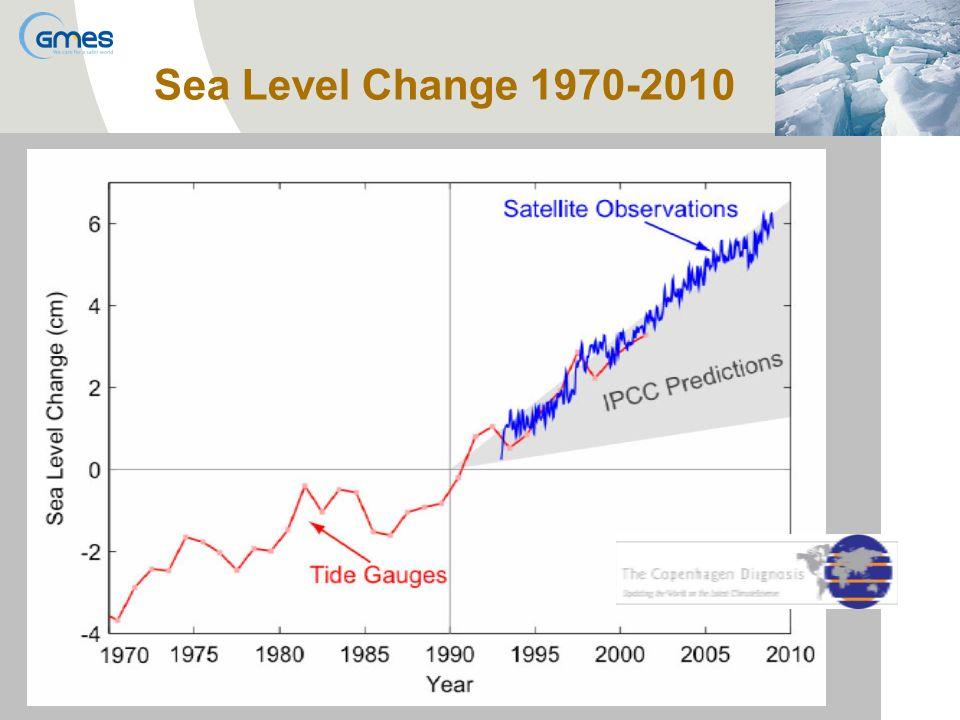 Sea Level Change 1970-2010
