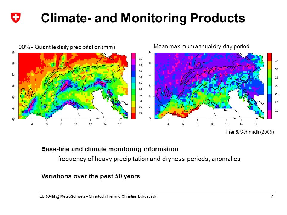 5 EURO4M @ MeteoSchweiz – Christoph Frei and Christian Lukasczyk Climate- and Monitoring Products Frei & Schmidli (2005) 90% - Quantile daily precipit