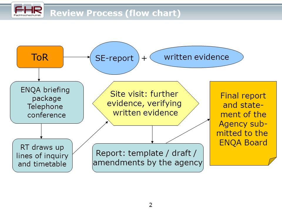 3 Lessons learned Terms of reference should state clearly the assignment of the review team (RT) (sole vs.