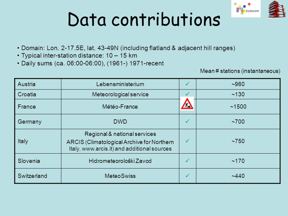 Data contributions AustriaLebensministerium ~960 CroatiaMeteorological service ~130 FranceMétéo-France ~1500 GermanyDWD ~700 Italy Regional & national