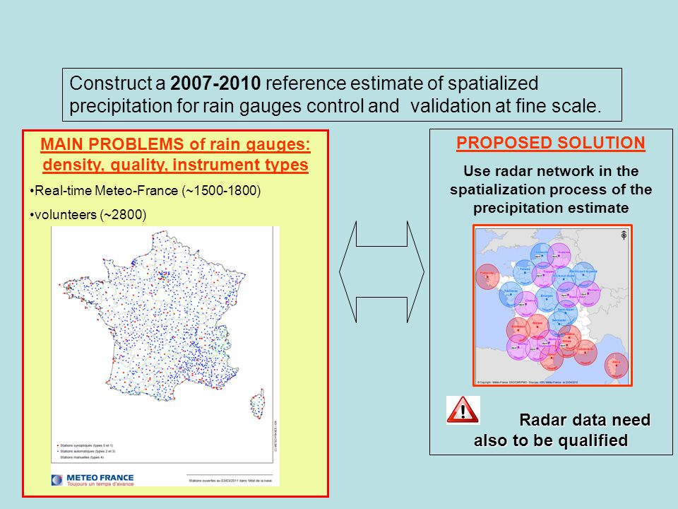 MAIN PROBLEMS of rain gauges: density, quality, instrument types Real-time Meteo-France (~1500-1800) volunteers (~2800) Construct a 2007-2010 referenc