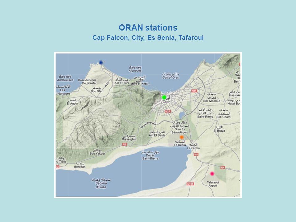 ORAN stations Cap Falcon, City, Es Senia, Tafaroui