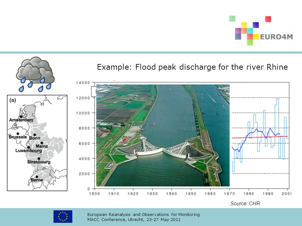 European Reanalysis and Observations for Monitoring MACC Conference, Utrecht, 23-27 May 2011 Example: Flood peak discharge for the river Rhine Source: