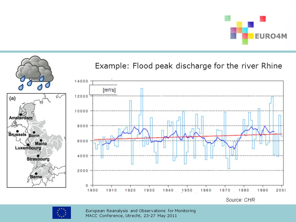 European Reanalysis and Observations for Monitoring MACC Conference, Utrecht, 23-27 May 2011 Source: CHR Example: Flood peak discharge for the river R