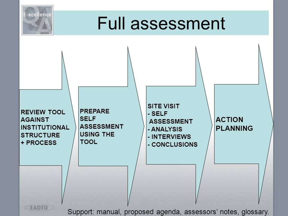 Full assessment REVIEW TOOLAGAINSTINSTITUTIONALSTRUCTURE+ PROCESS PREPARESELFASSESSMENTUSING THETOOL SITE VISIT- SELF ASSESSMENT- ANALYSIS- INTERVIEWS