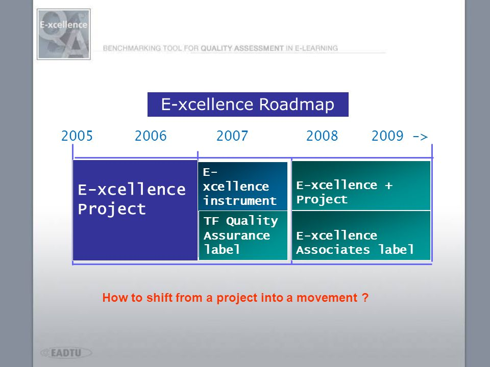 2005 2006 2007 2008 2009 -> E-xcellence Project E- xcellence instrument E-xcellence Roadmap E-xcellence + Project E-xcellence Associates label TF Quality Assurance label How to shift from a project into a movement