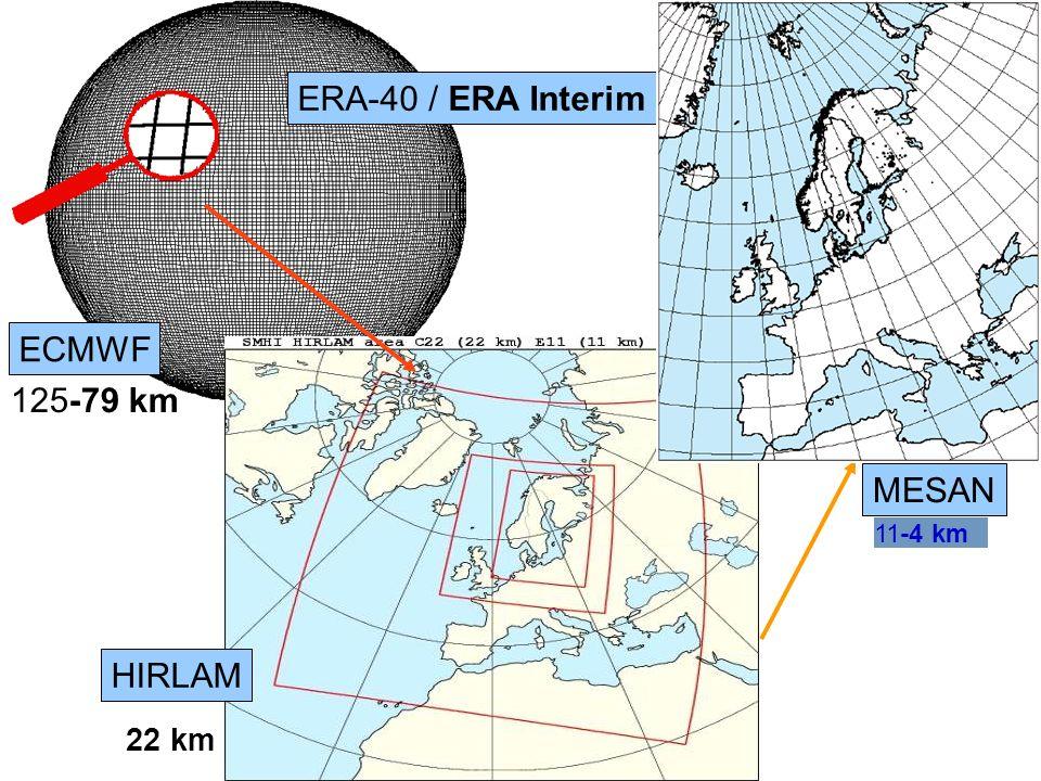 11-4 km 125-79 km ERA-40 / ERA Interim ECMWF HIRLAM MESAN 22 km