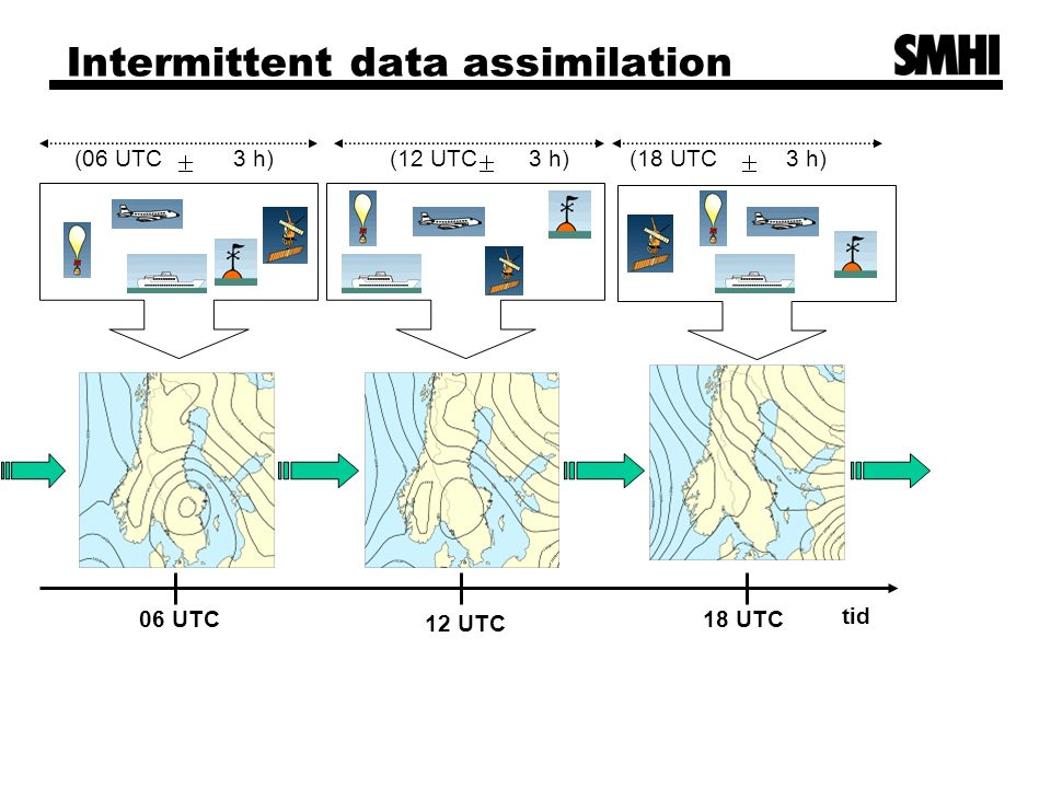 Intermittent data assimilation 06 UTC 12 UTC 18 UTC (06 UTC(12 UTC3 h) (18 UTC tid