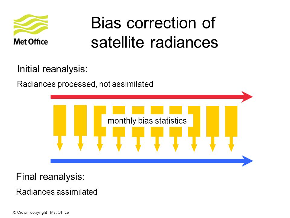 © Crown copyright Met Office Bias correction of satellite radiances Initial reanalysis: Radiances processed, not assimilated Final reanalysis: Radiances assimilated monthly bias statistics