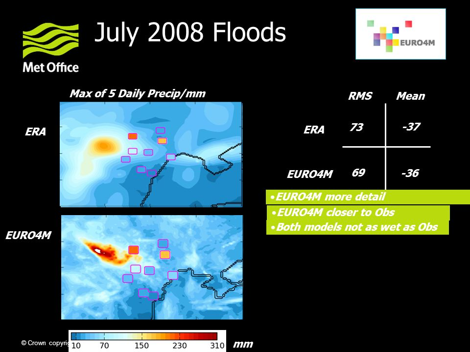 © Crown copyright Met Office July 2008 Floods ERA EURO4M ERA EURO4M RMS Mean 73 69 -36 -37 Max of 5 Daily Precip/mm mm EURO4M closer to Obs Both models not as wet as Obs EURO4M more detail