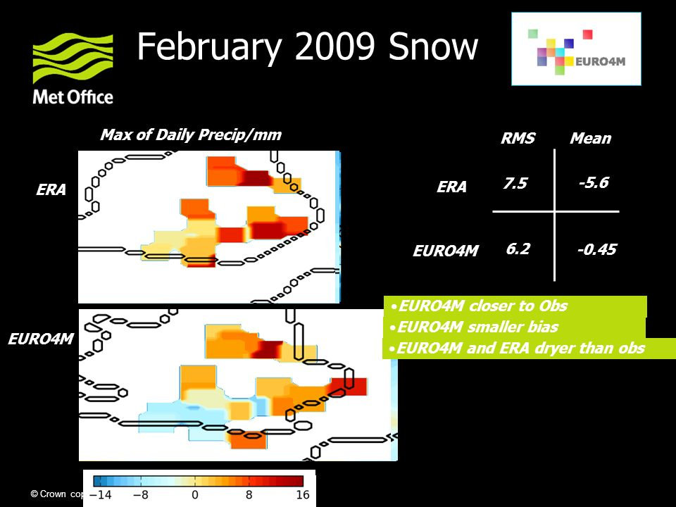 © Crown copyright Met Office February 2009 Snow ERA EURO4M ERA EURO4M RMS Mean 7.5 6.2 -0.45 -5.6 Max of Daily Precip/mm EURO4M closer to Obs EURO4M smaller bias EURO4M and ERA dryer than obs