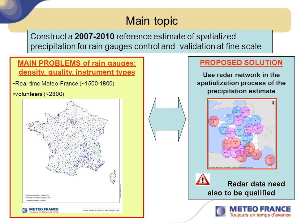 Diagnostic of feasibility Daily data over 2007-2010 Average of station based correlation (rain gauge / radar) data over France in average above 0.8 The Tschuprow coef.