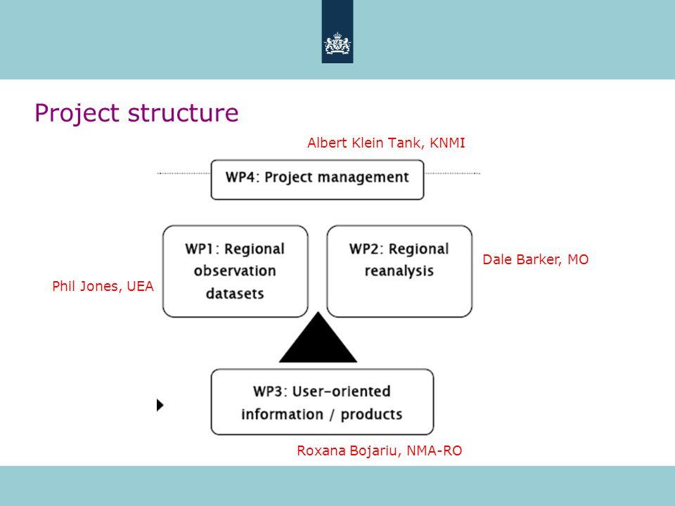 Project structure Albert Klein Tank, KNMI Dale Barker, MO Phil Jones, UEA Roxana Bojariu, NMA-RO