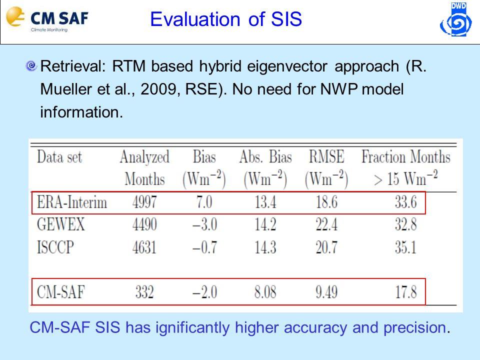 Verification of ERA-interim with BSRN
