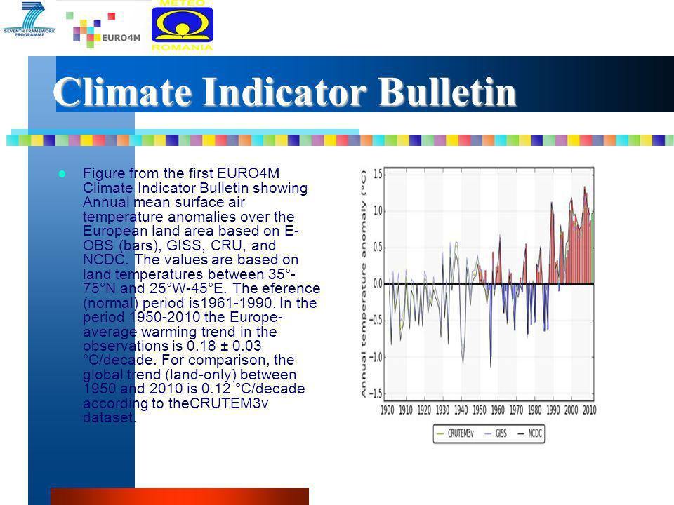 Climate Indicator Bulletin Figure from the first EURO4M Climate Indicator Bulletin showing Annual mean surface air temperature anomalies over the European land area based on E- OBS (bars), GISS, CRU, and NCDC.