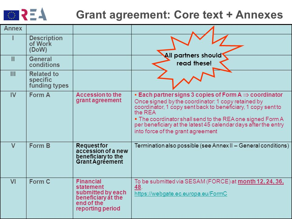 Grant agreement: Core text + Annexes Annex IDescription of Work (DoW) IIGeneral conditions IIIRelated to specific funding types IVForm A Accession to