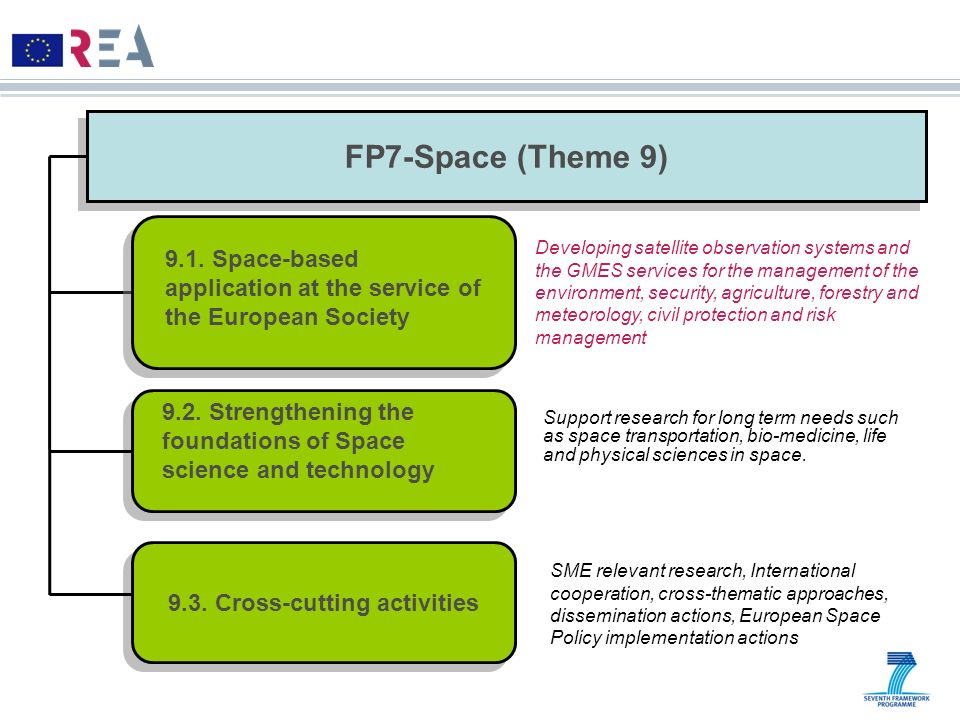FP7-Space (Theme 9) 9.3. Cross-cutting activities Developing satellite observation systems and the GMES services for the management of the environment
