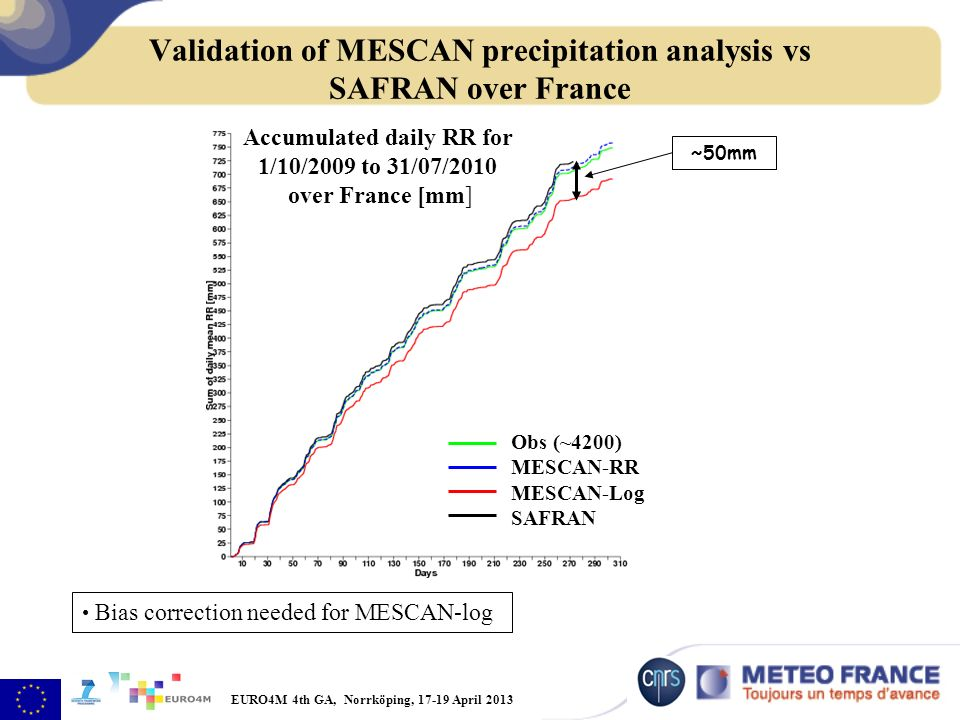 EURO4M 4th GA, Norrköping, 17-19 April 2013 Validation of MESCAN precipitation analysis vs SAFRAN over France Accumulated daily RR for 1/10/2009 to 31