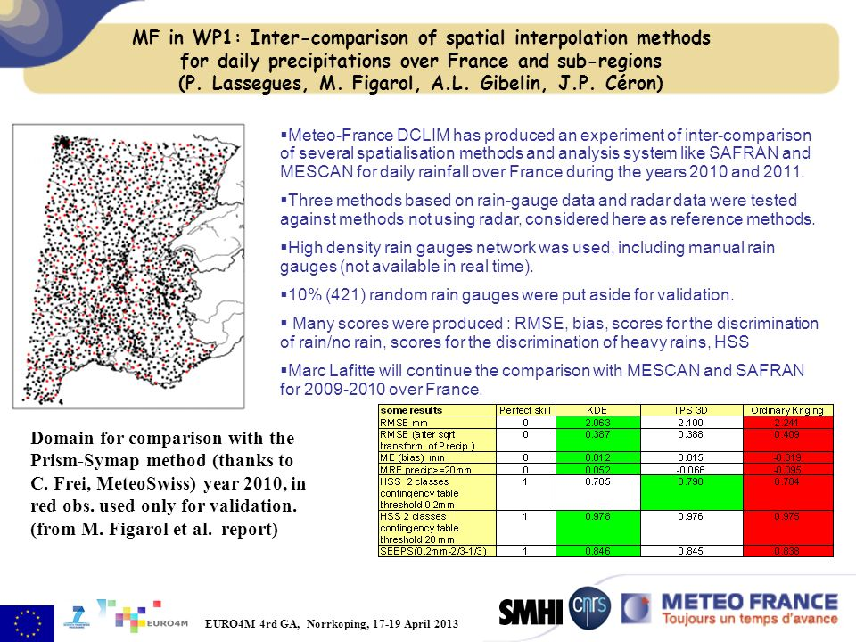 EURO4M 4rd GA, Norrkoping, 17-19 April 2013 MF in WP1: Inter-comparison of spatial interpolation methods for daily precipitations over France and sub-