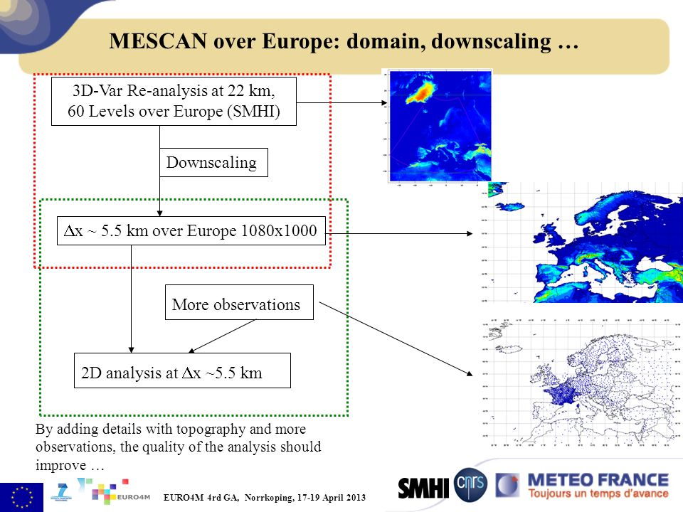 EURO4M 4rd GA, Norrkoping, 17-19 April 2013 3D-Var Re-analysis at 22 km, 60 Levels over Europe (SMHI) 2D analysis at x ~5.5 km Downscaling More observ