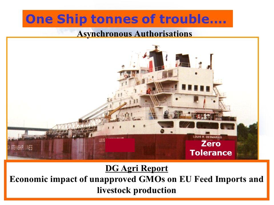 Zero Tolerance One Ship tonnes of trouble….