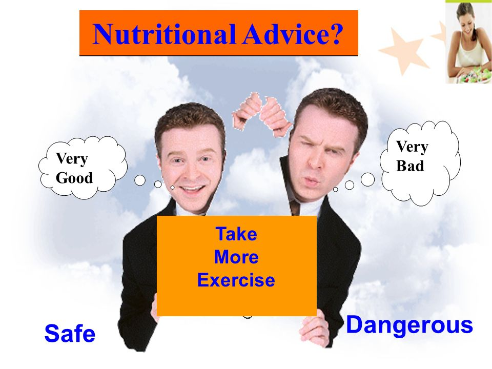 Dangerous Very Bad Safe Very Good Nutritional Advice? Confused consumer s Reduce: Saturated fat Sugar Salt Eat more Fruit Vegetables & Fibre Take More