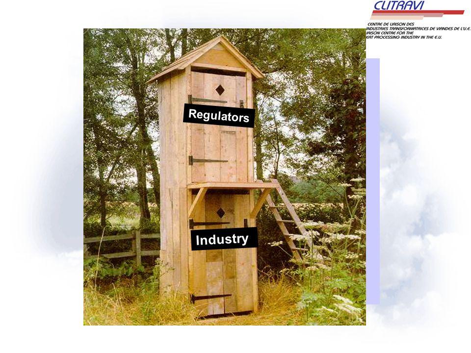 Relationship between the Regulators and The Meat Industry .