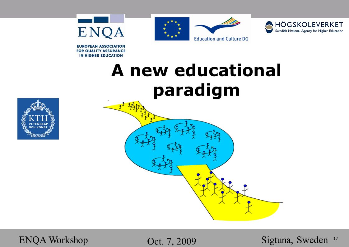 17 ENQA Workshop Oct. 7, 2009 Sigtuna, Sweden A new educational paradigm