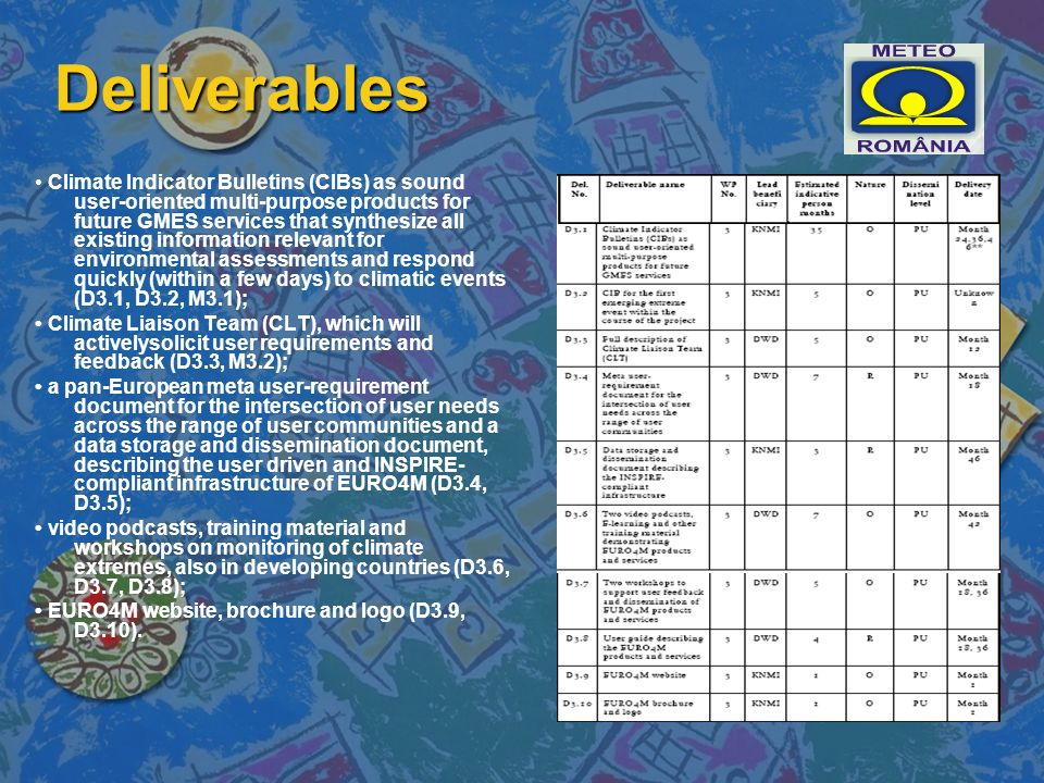 Deliverables Climate Indicator Bulletins (CIBs) as sound user-oriented multi-purpose products for future GMES services that synthesize all existing information relevant for environmental assessments and respond quickly (within a few days) to climatic events (D3.1, D3.2, M3.1); Climate Liaison Team (CLT), which will activelysolicit user requirements and feedback (D3.3, M3.2); a pan-European meta user-requirement document for the intersection of user needs across the range of user communities and a data storage and dissemination document, describing the user driven and INSPIRE- compliant infrastructure of EURO4M (D3.4, D3.5); video podcasts, training material and workshops on monitoring of climate extremes, also in developing countries (D3.6, D3.7, D3.8); EURO4M website, brochure and logo (D3.9, D3.10).