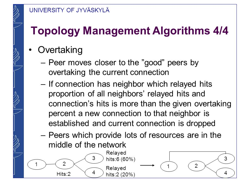 UNIVERSITY OF JYVÄSKYLÄ Topology Management Algorithms 4/4 Overtaking – Peer moves closer to the good peers by overtaking the current connection – If connection has neighbor which relayed hits proportion of all neighbors relayed hits and connections hits is more than the given overtaking percent a new connection to that neighbor is established and current connection is dropped –Peers which provide lots of resources are in the middle of the network Hits:2 Relayed hits:6 (60%) Relayed hits:2 (20%)