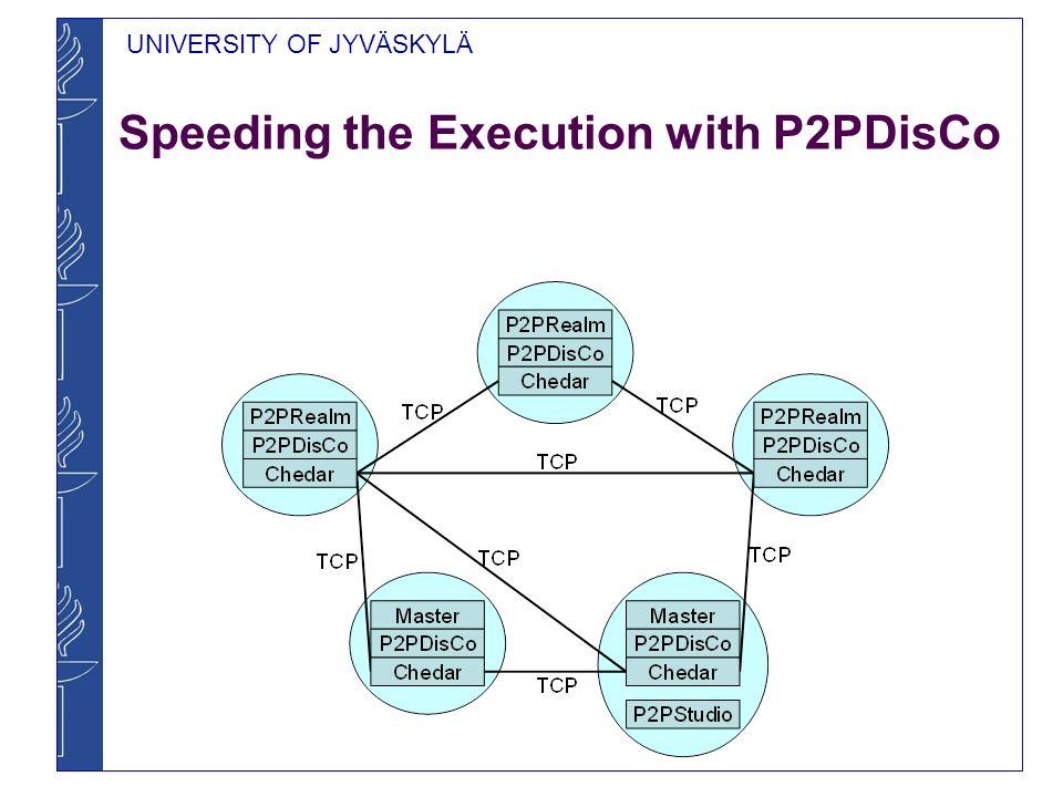 UNIVERSITY OF JYVÄSKYLÄ Speeding the Execution with P2PDisCo