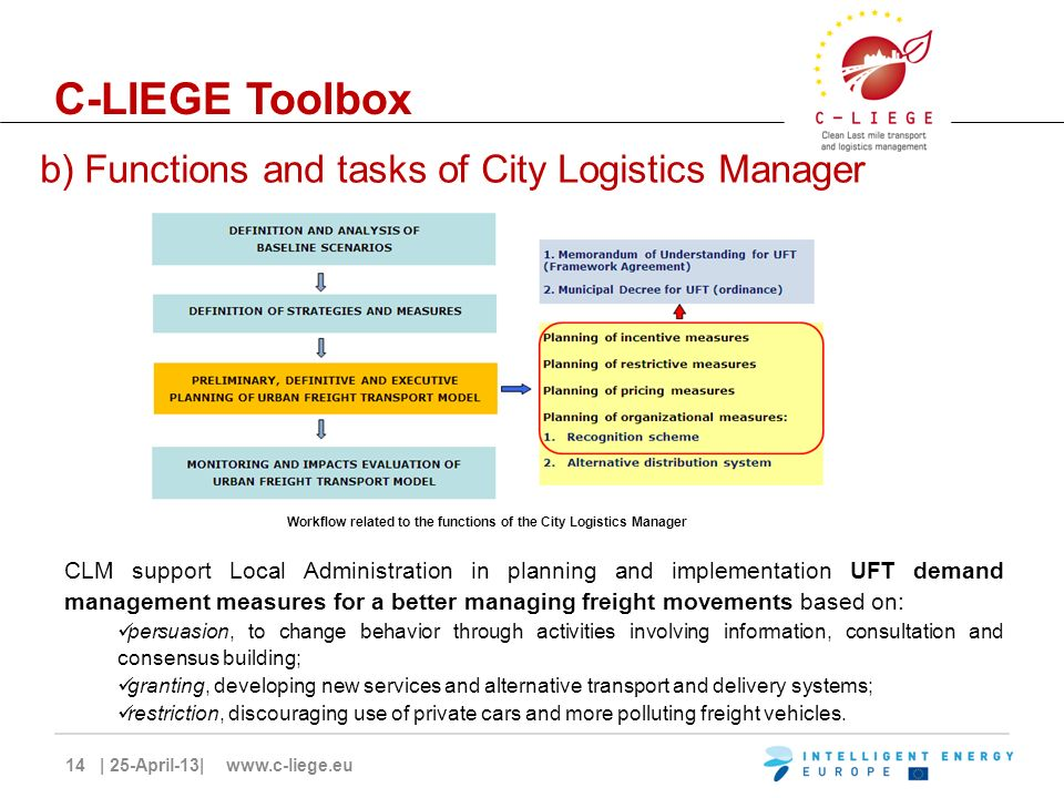 14 | 25-April-13| www.c-liege.eu C-LIEGE Toolbox Workflow related to the functions of the City Logistics Manager CLM support Local Administration in planning and implementation UFT demand management measures for a better managing freight movements based on: persuasion, to change behavior through activities involving information, consultation and consensus building; granting, developing new services and alternative transport and delivery systems; restriction, discouraging use of private cars and more polluting freight vehicles.