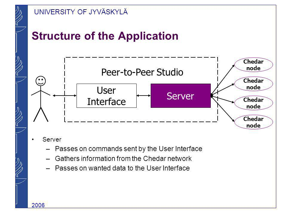 UNIVERSITY OF JYVÄSKYLÄ 2006 Structure of the Application Server User Interface Chedar node Chedar node Chedar node Chedar node Peer-to-Peer Studio Server –Passes on commands sent by the User Interface –Gathers information from the Chedar network –Passes on wanted data to the User Interface