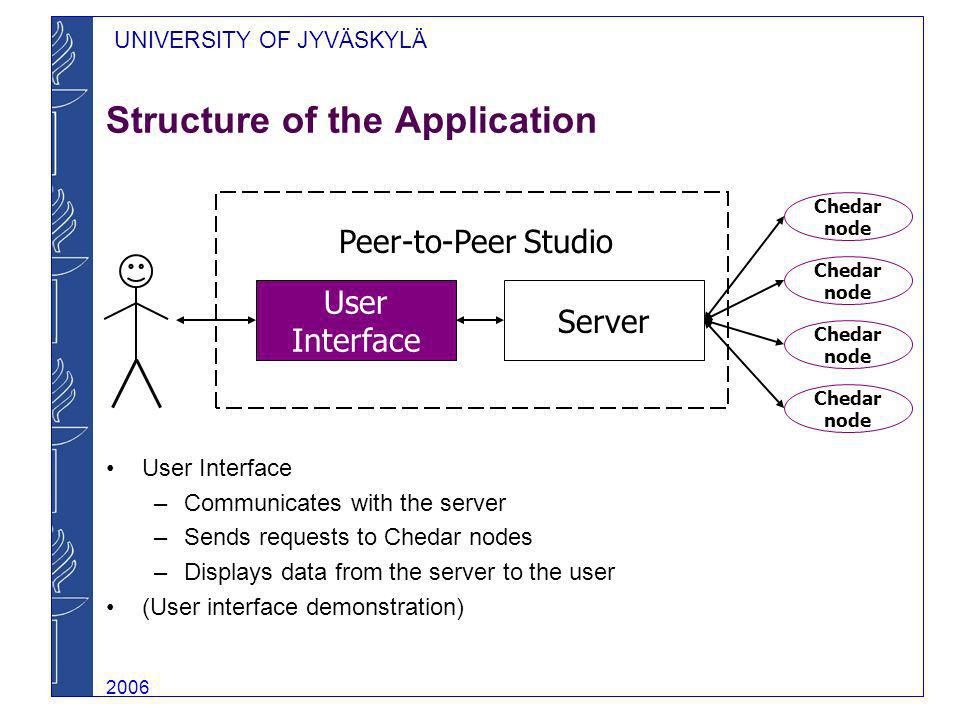 UNIVERSITY OF JYVÄSKYLÄ 2006 Structure of the Application Server User Interface Chedar node Chedar node Chedar node Chedar node Peer-to-Peer Studio User Interface –Communicates with the server –Sends requests to Chedar nodes –Displays data from the server to the user (User interface demonstration)