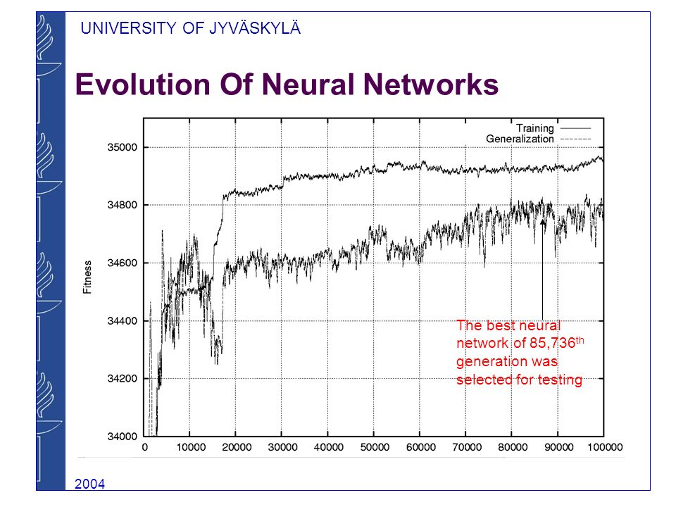UNIVERSITY OF JYVÄSKYLÄ 2004 Evolution Of Neural Networks The best neural network of 85,736 th generation was selected for testing